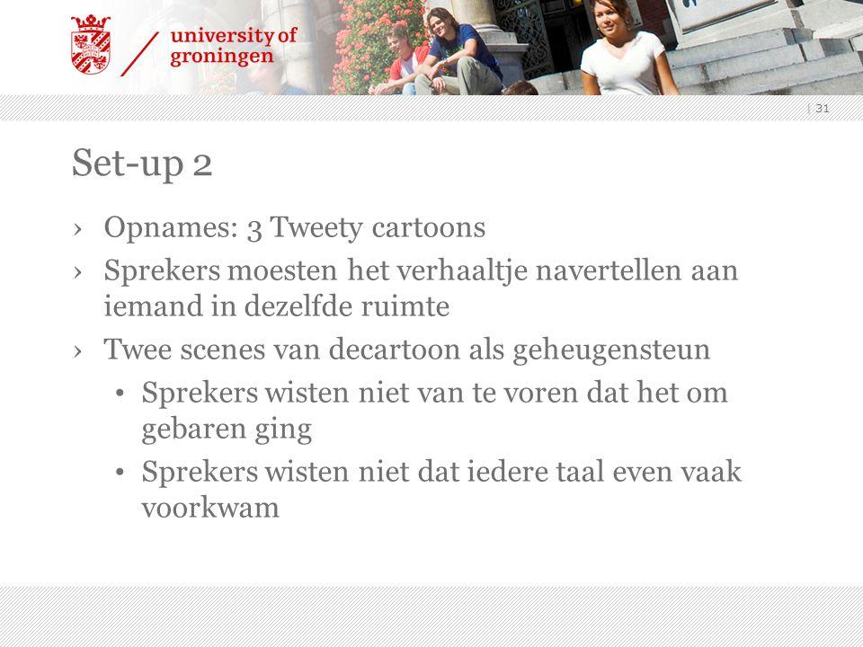 Set-up 2 Opnames: 3 Tweety cartoons