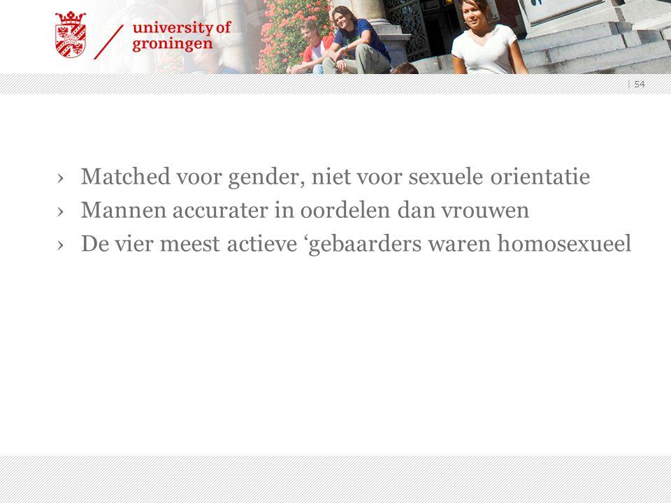 Matched voor gender, niet voor sexuele orientatie