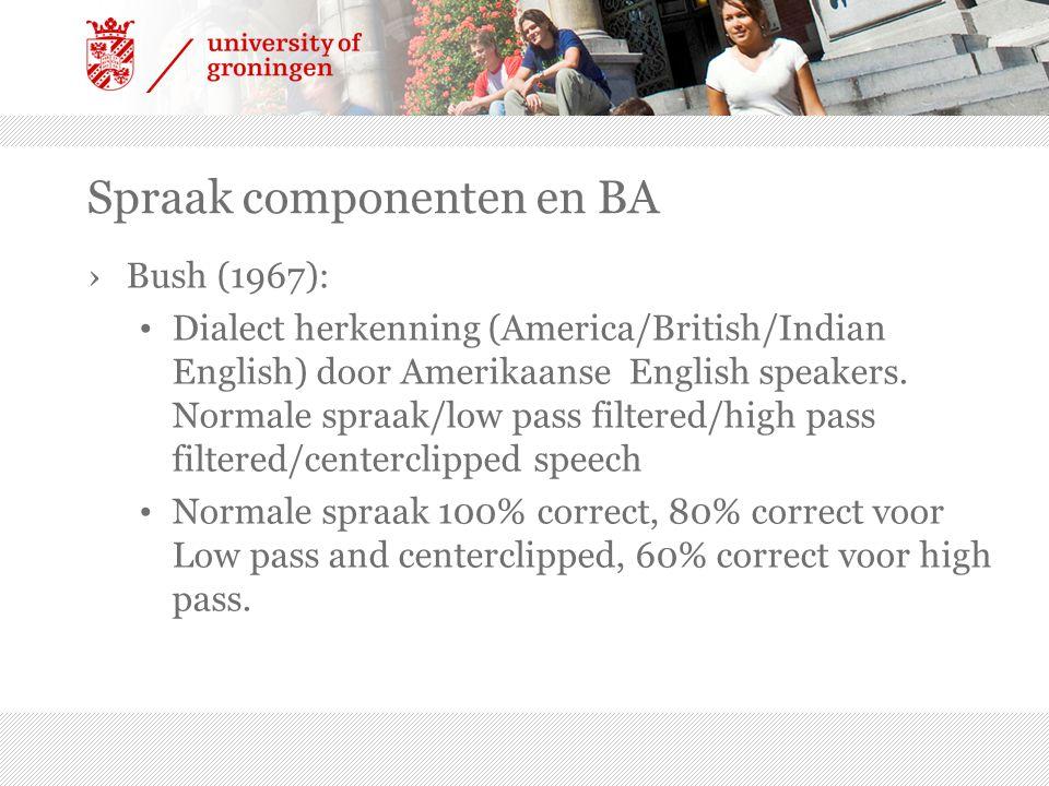 Spraak componenten en BA