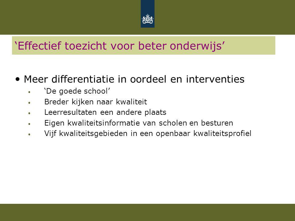 'Effectief toezicht voor beter onderwijs'