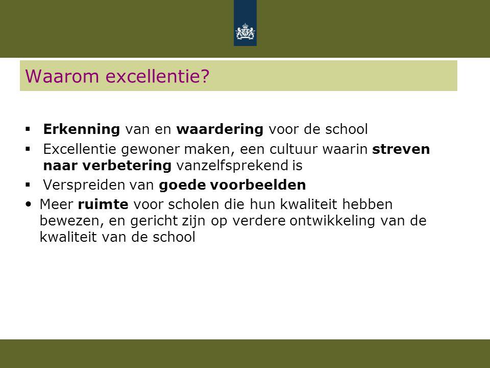 Waarom excellentie Erkenning van en waardering voor de school