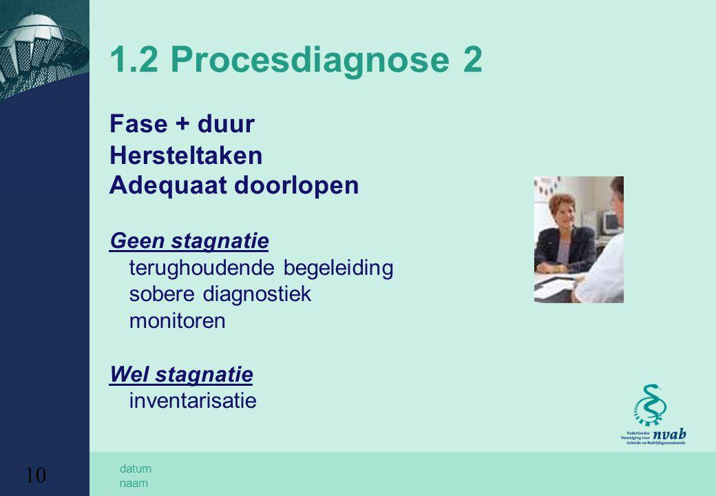 1.2 Procesdiagnose 2 Hersteltaken Adequaat doorlopen Fase + duur