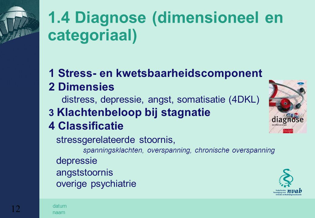 1.4 Diagnose (dimensioneel en categoriaal)