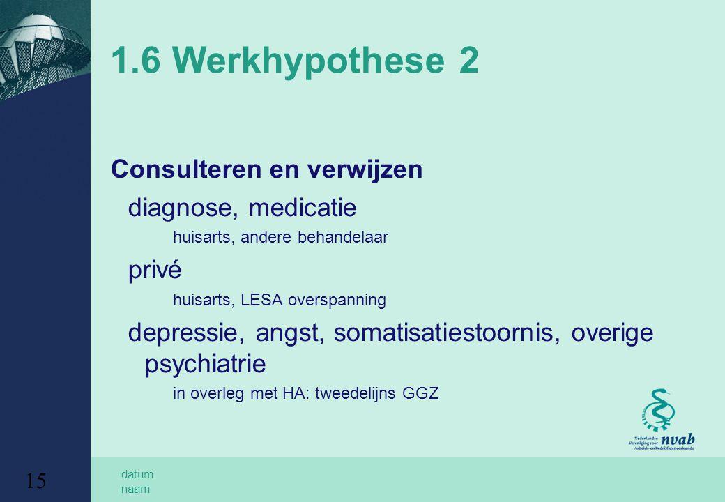 1.6 Werkhypothese 2 Consulteren en verwijzen diagnose, medicatie privé