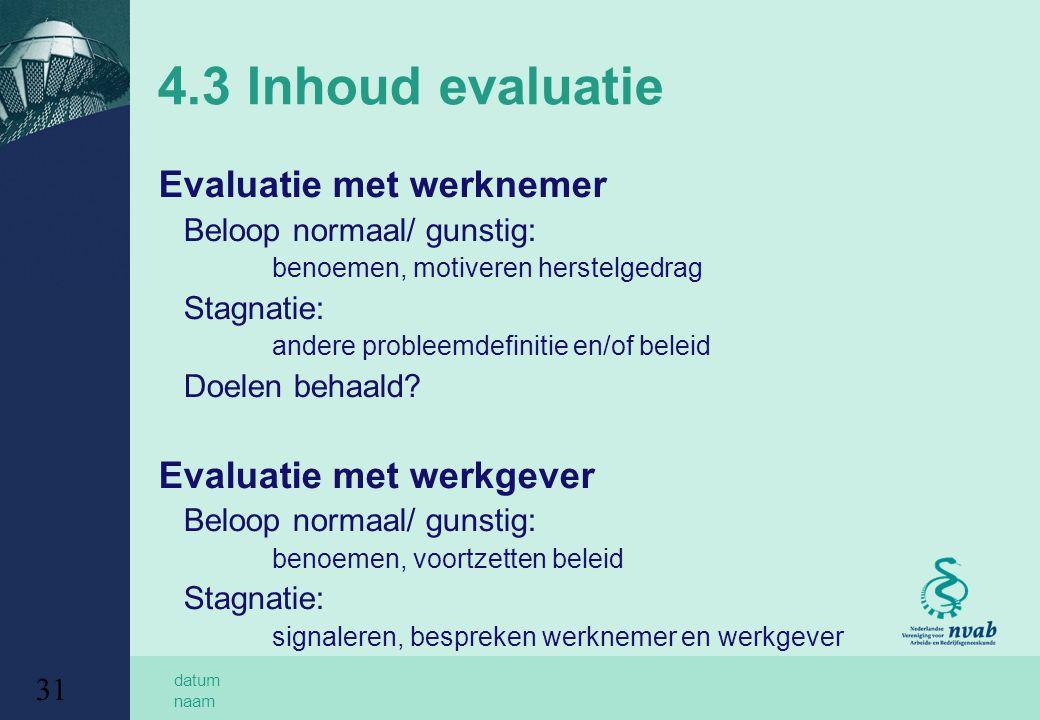 4.3 Inhoud evaluatie Evaluatie met werknemer Beloop normaal/ gunstig: