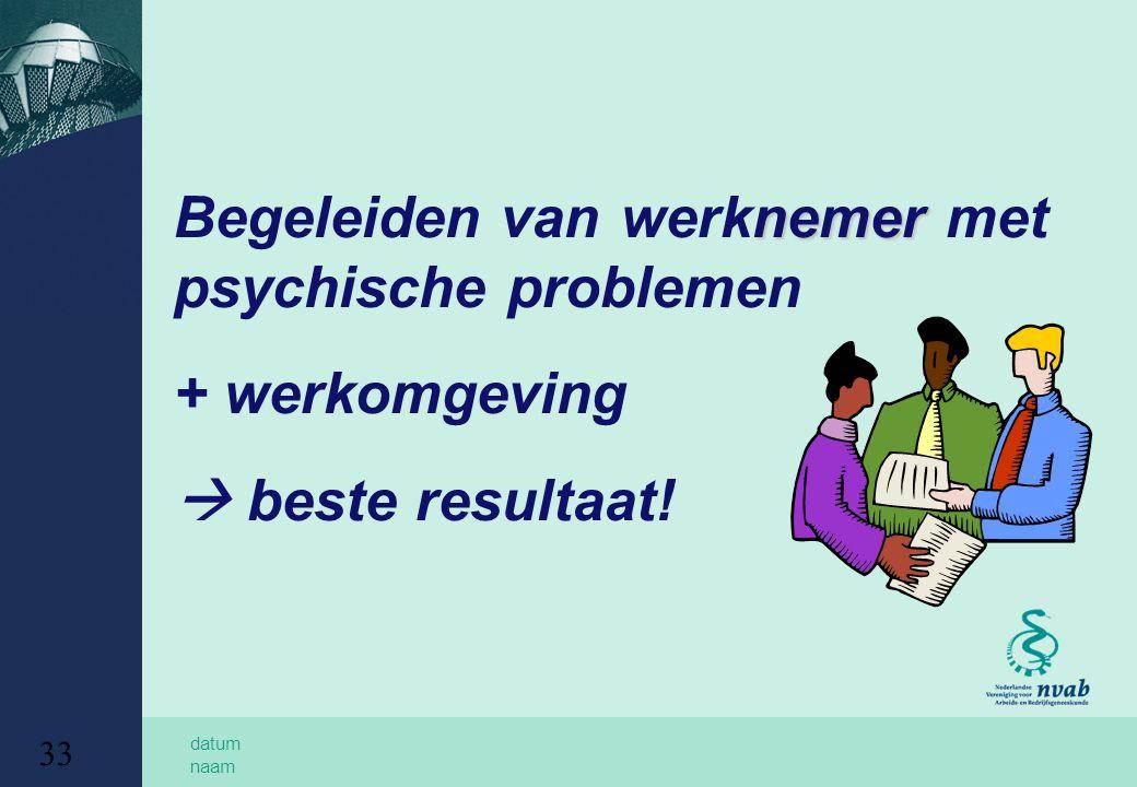 Begeleiden van werknemer met psychische problemen + werkomgeving