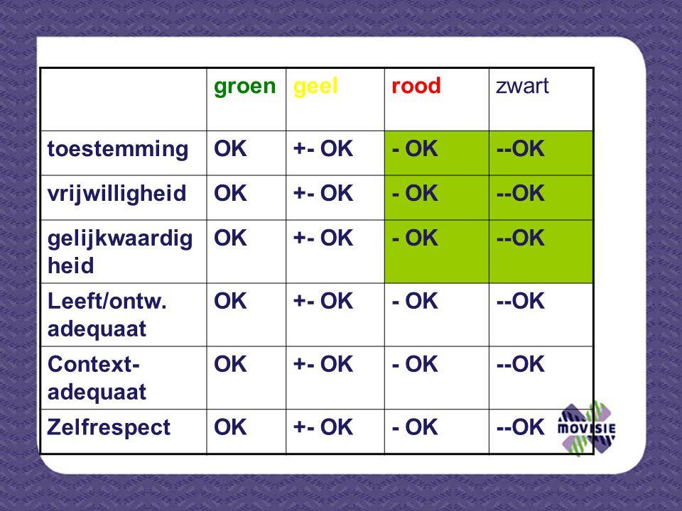 groen geel. rood. zwart. toestemming. OK. +- OK. - OK. --OK. vrijwilligheid. gelijkwaardigheid.