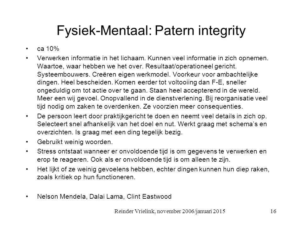 Fysiek-Mentaal: Patern integrity