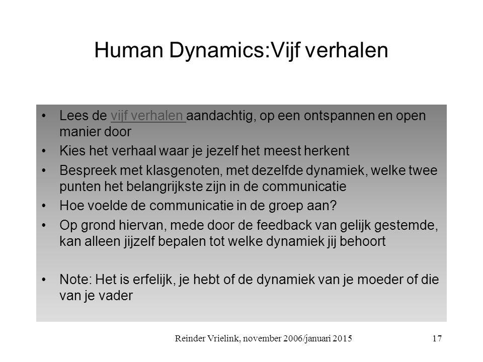 Human Dynamics:Vijf verhalen