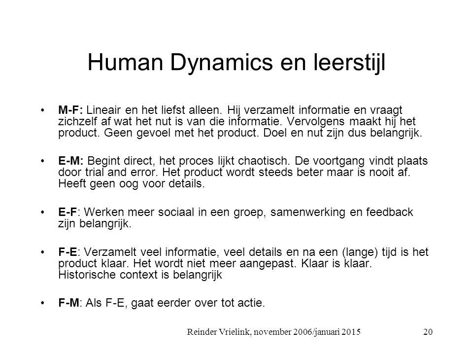 Human Dynamics en leerstijl