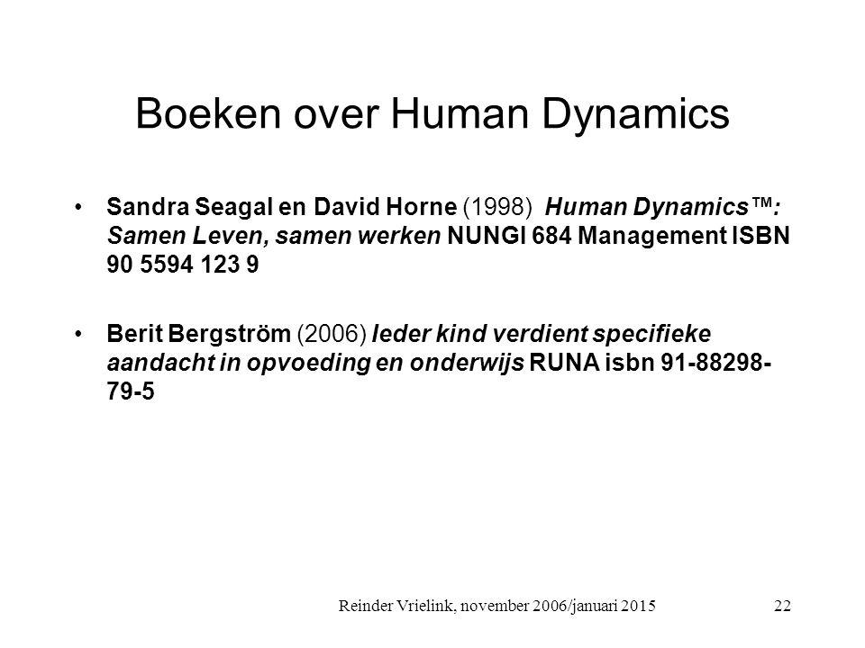 Boeken over Human Dynamics
