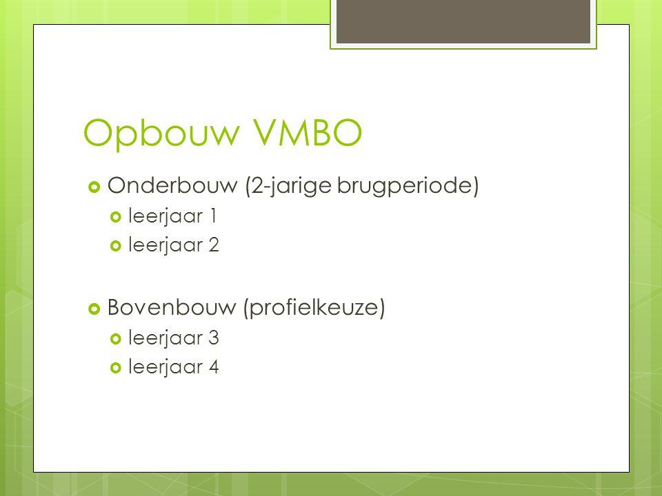 Opbouw VMBO Onderbouw (2-jarige brugperiode) Bovenbouw (profielkeuze)