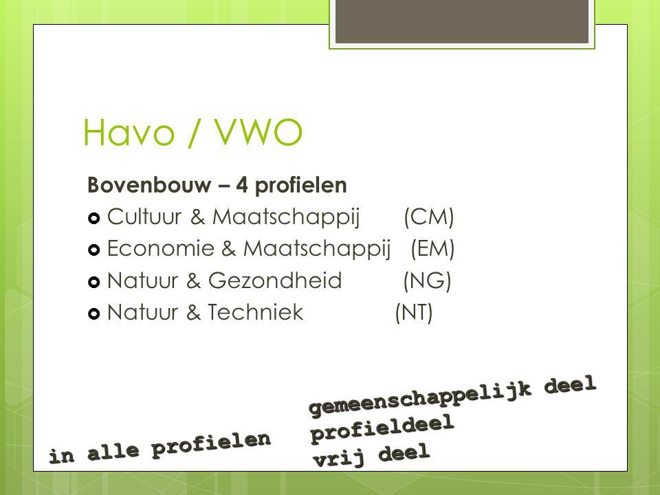 Havo / VWO Bovenbouw – 4 profielen Cultuur & Maatschappij (CM)
