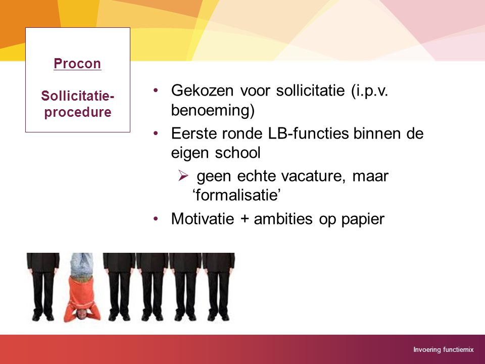Procon Sollicitatie- procedure