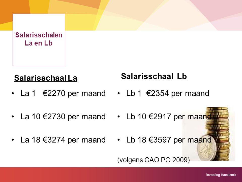 Salarisschalen La en Lb