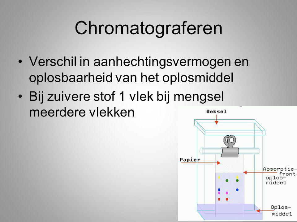Chromatograferen Verschil in aanhechtingsvermogen en oplosbaarheid van het oplosmiddel.