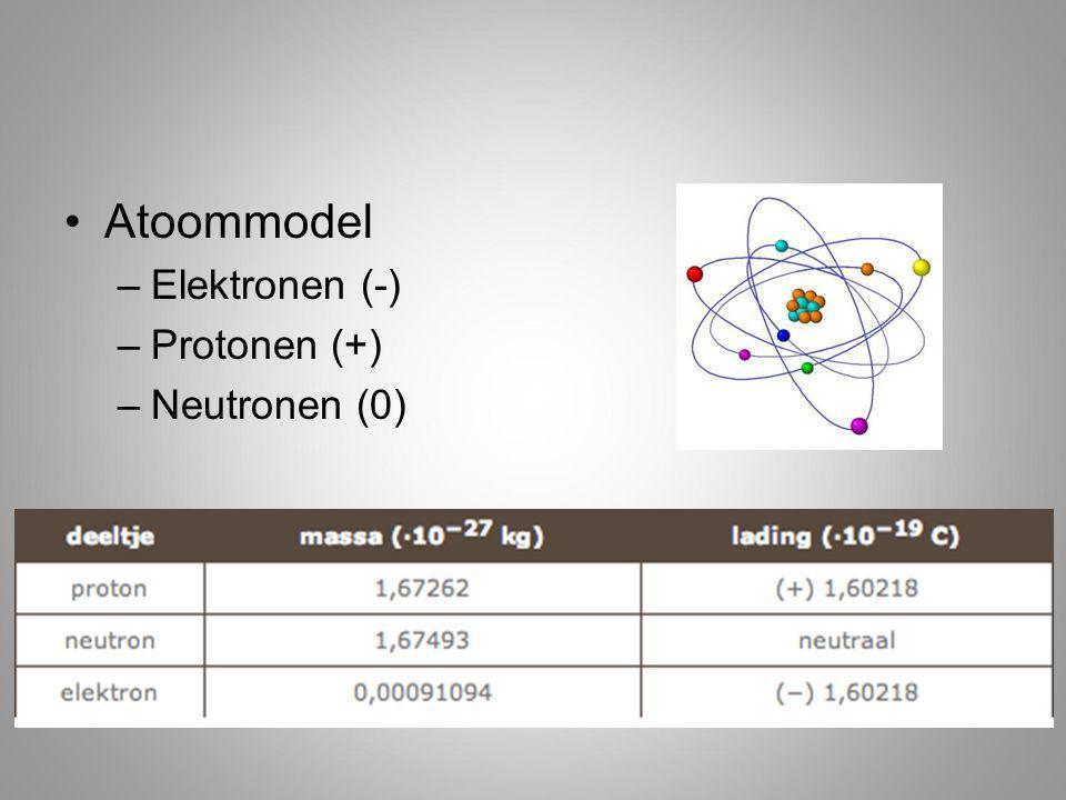 Atoommodel Elektronen (-) Protonen (+) Neutronen (0)