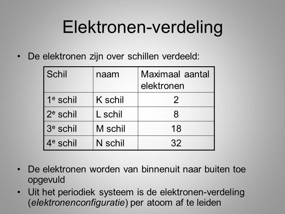 Elektronen-verdeling