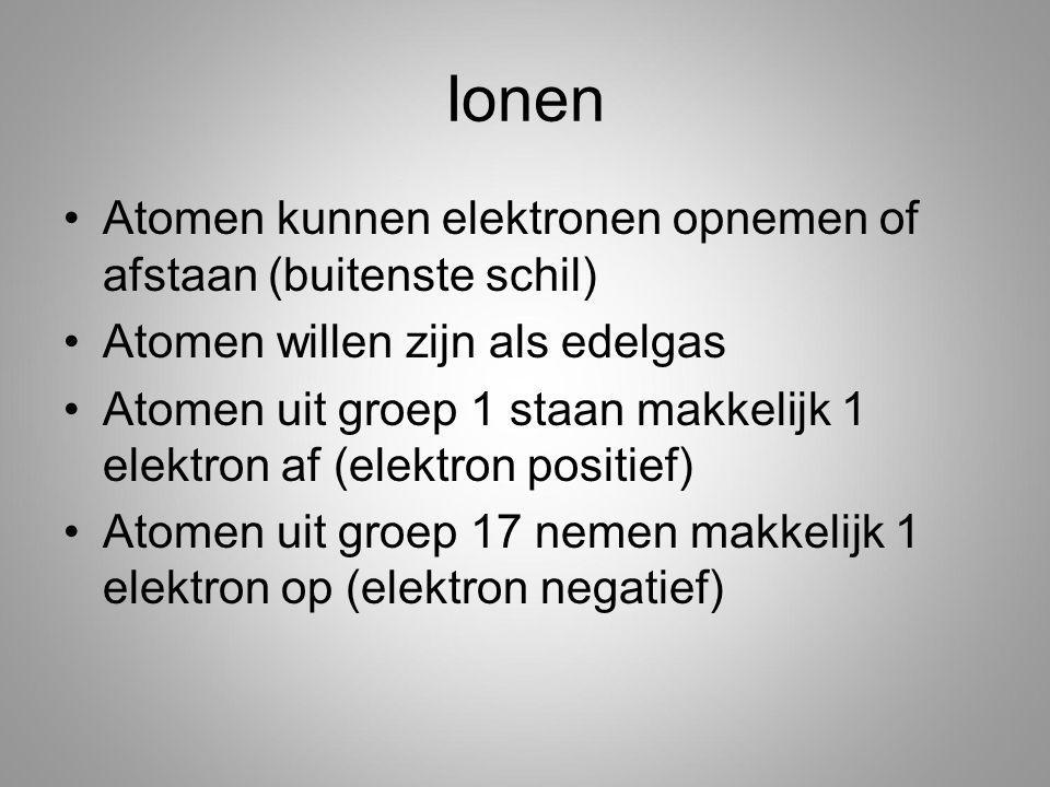 Ionen Atomen kunnen elektronen opnemen of afstaan (buitenste schil)