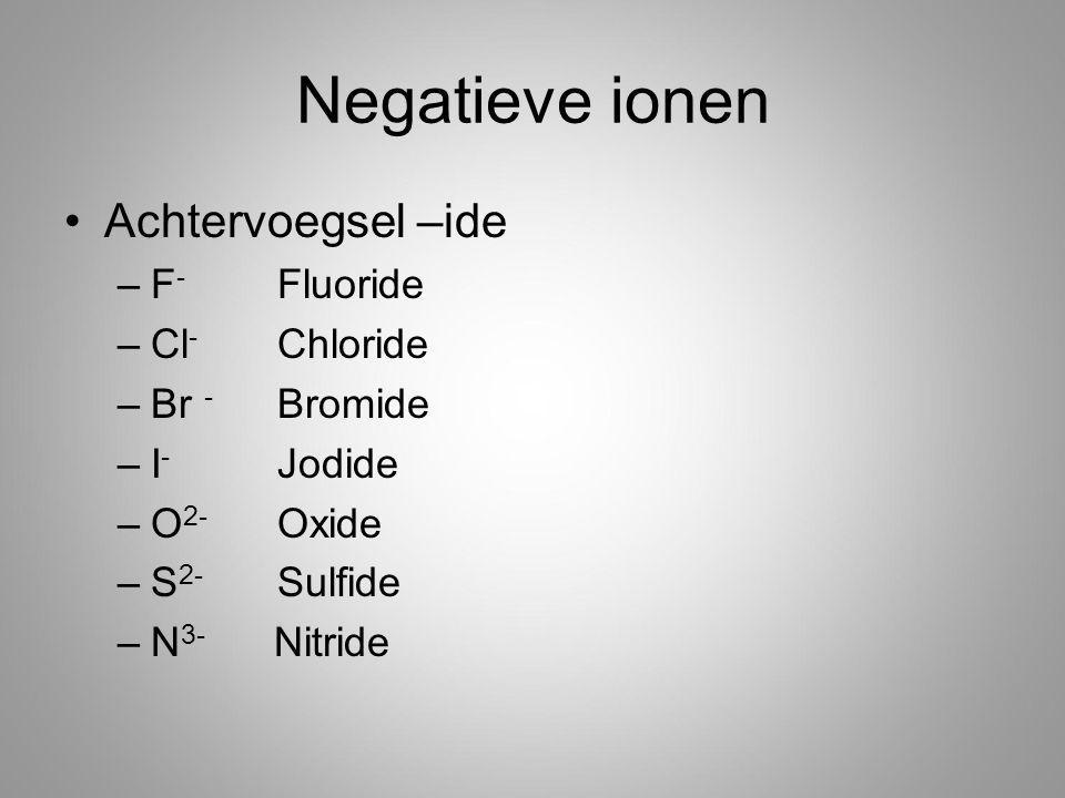 Negatieve ionen Achtervoegsel –ide F- Fluoride Cl- Chloride