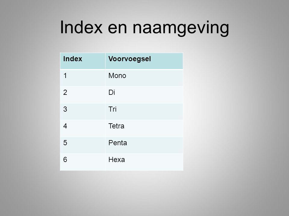 Index en naamgeving Index Voorvoegsel 1 Mono 2 Di 3 Tri 4 Tetra 5
