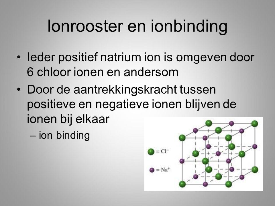Ionrooster en ionbinding