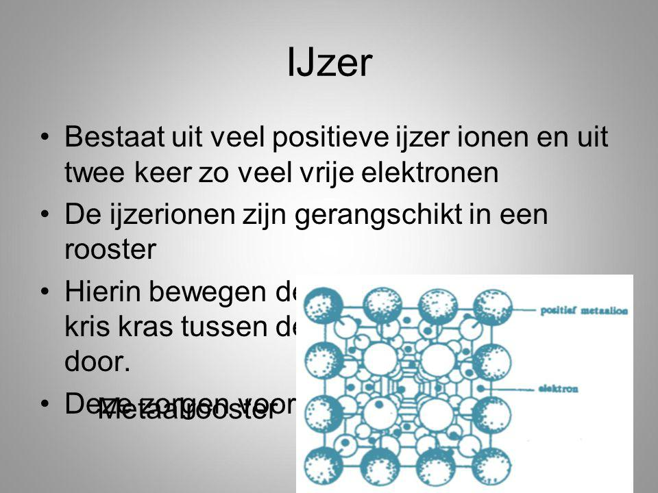IJzer Bestaat uit veel positieve ijzer ionen en uit twee keer zo veel vrije elektronen. De ijzerionen zijn gerangschikt in een rooster.