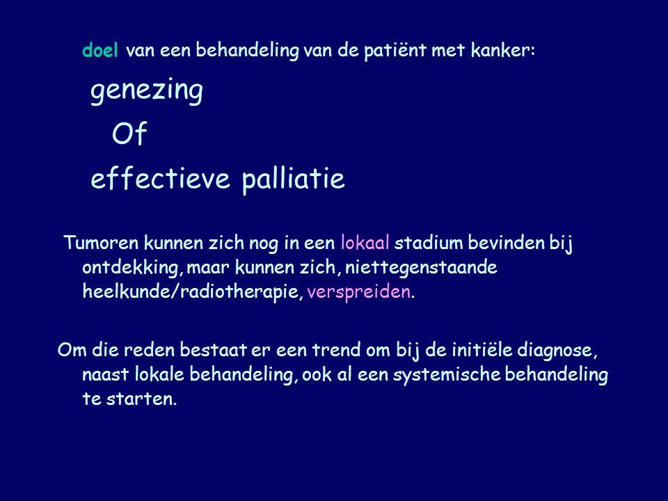 genezing Of effectieve palliatie