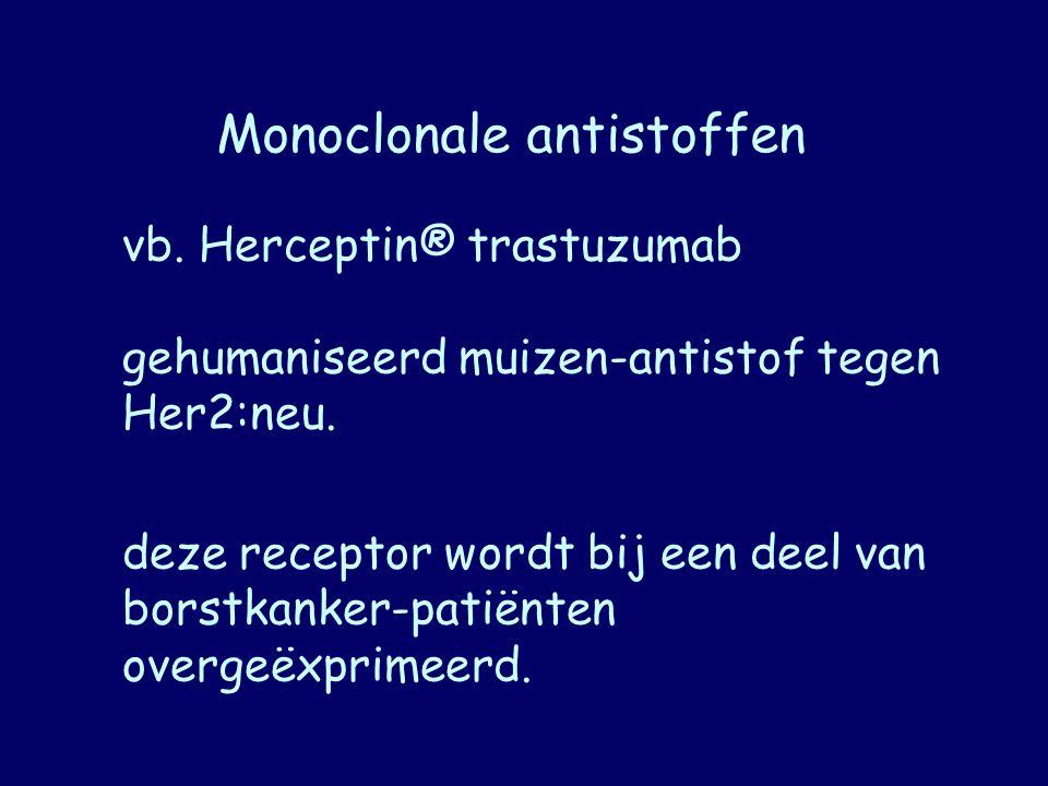 Monoclonale antistoffen