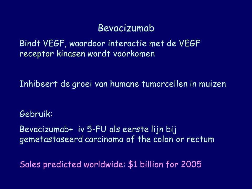 Bevacizumab Bindt VEGF, waardoor interactie met de VEGF receptor kinasen wordt voorkomen. Inhibeert de groei van humane tumorcellen in muizen.