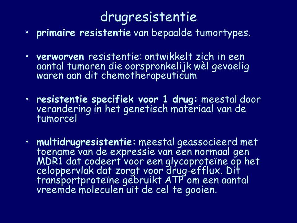 drugresistentie primaire resistentie van bepaalde tumortypes.