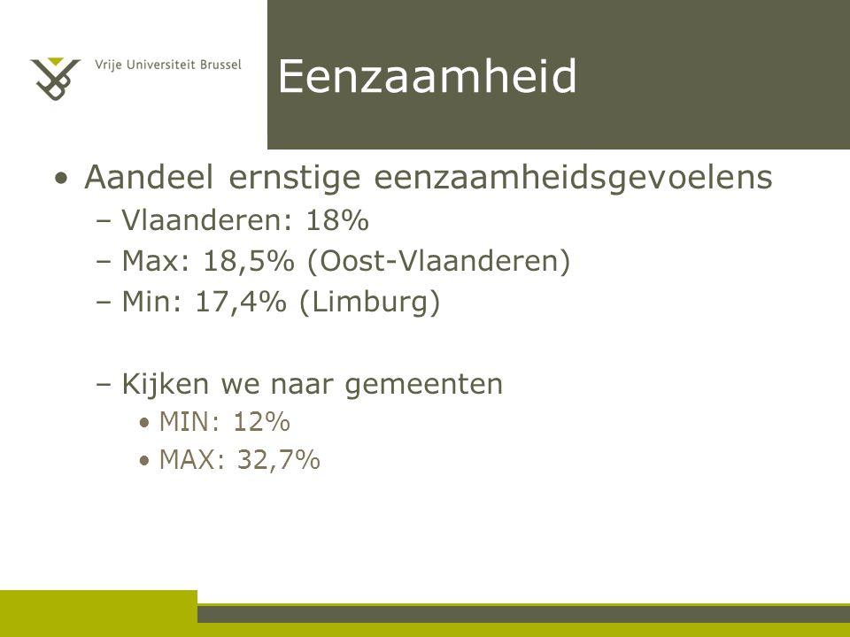 Eenzaamheid Aandeel ernstige eenzaamheidsgevoelens Vlaanderen: 18%