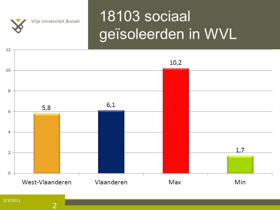 18103 sociaal geïsoleerden in WVL