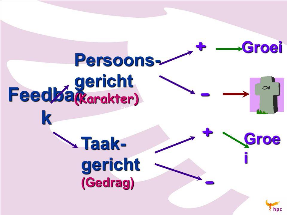 + - + - Feedback Persoons-gericht (Karakter) Taak- gericht (Gedrag)
