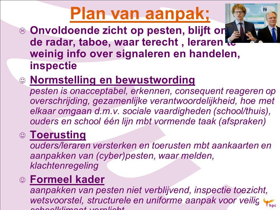 Plan van aanpak;