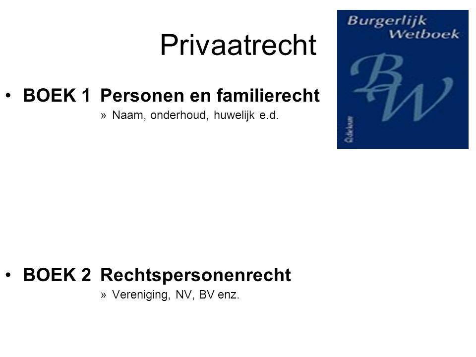 Privaatrecht BOEK 1 Personen en familierecht