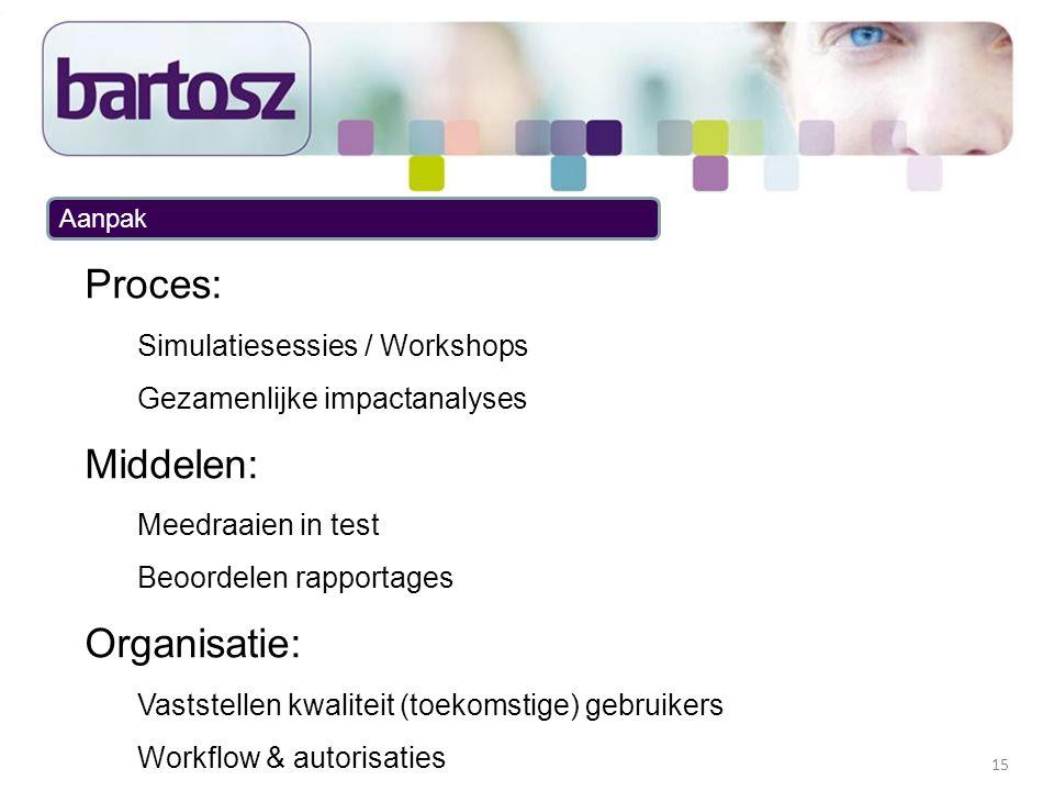 Proces: Middelen: Organisatie: Simulatiesessies / Workshops