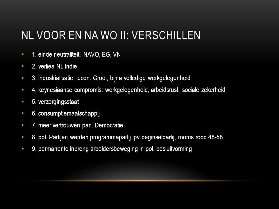 NL voor en na WO II: verschillen