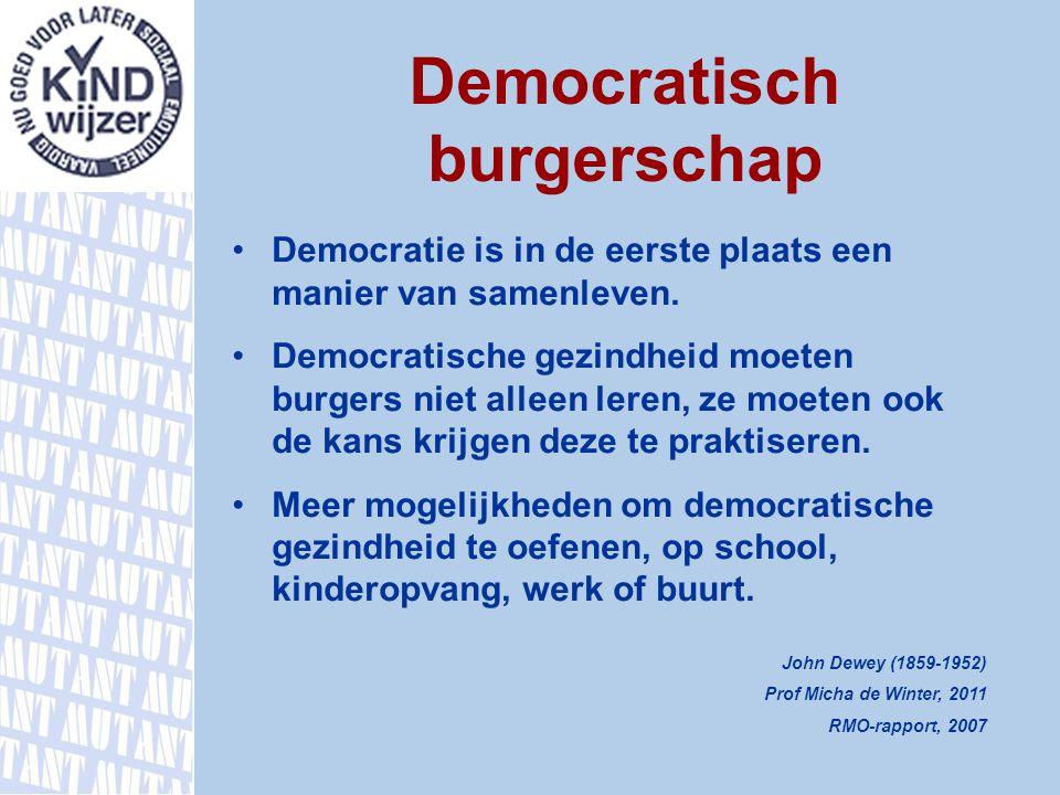 Democratisch burgerschap