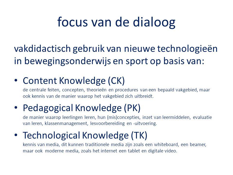 focus van de dialoog vakdidactisch gebruik van nieuwe technologieën in bewegingsonderwijs en sport op basis van: