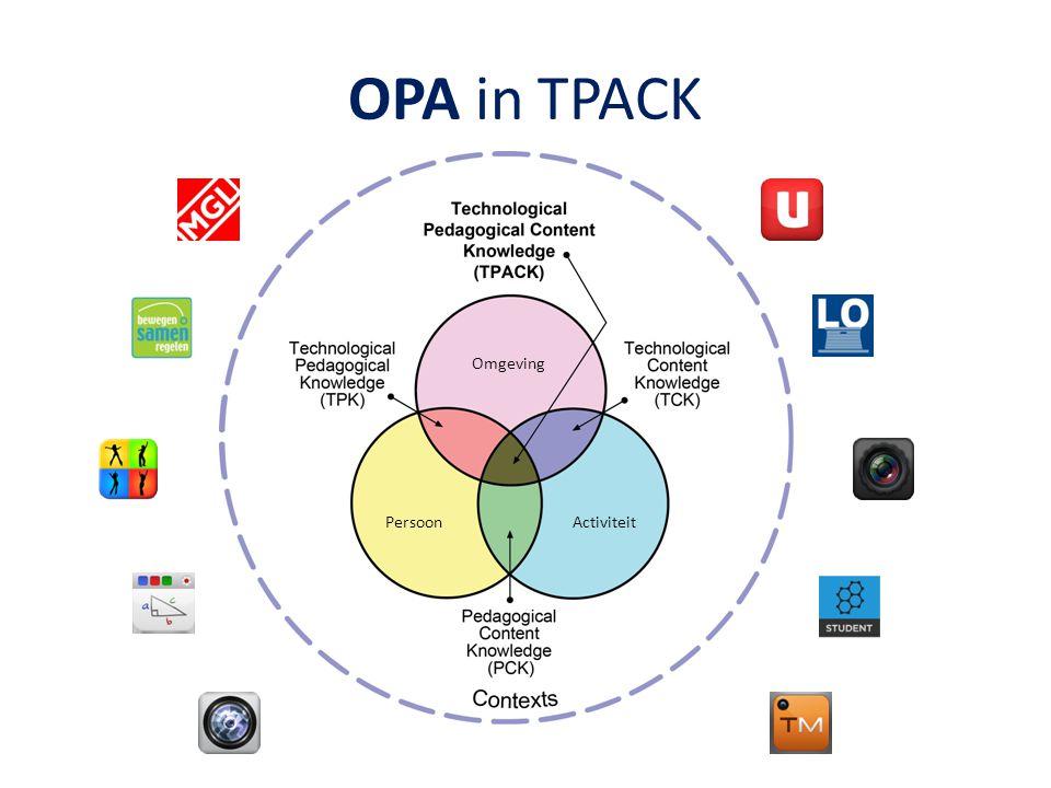 OPA in TPACK Omgeving Activiteit Persoon