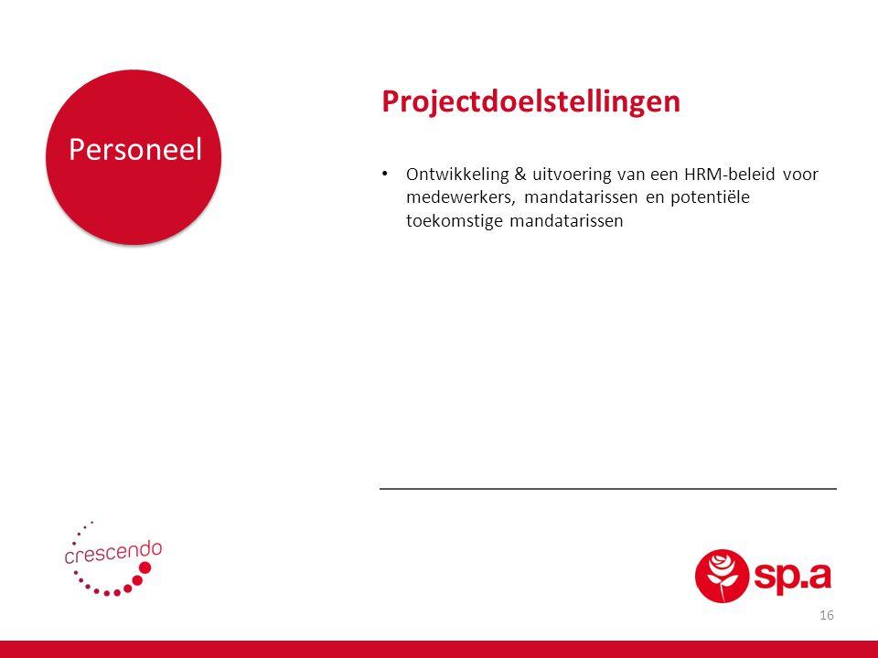 Projectdoelstellingen Personeel