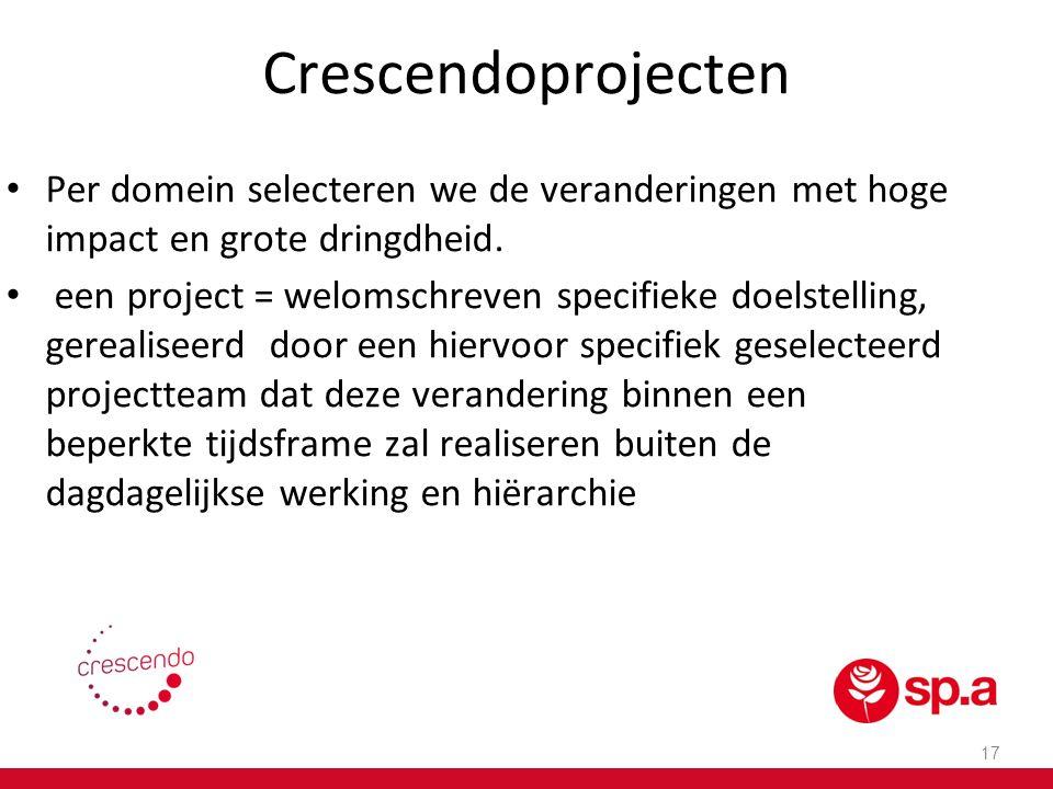 Crescendoprojecten Per domein selecteren we de veranderingen met hoge impact en grote dringdheid.