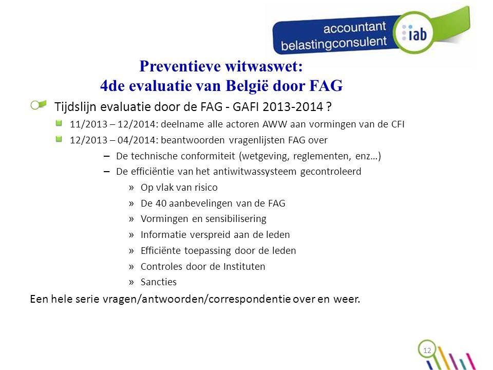 Preventieve witwaswet: 4de evaluatie van België door FAG