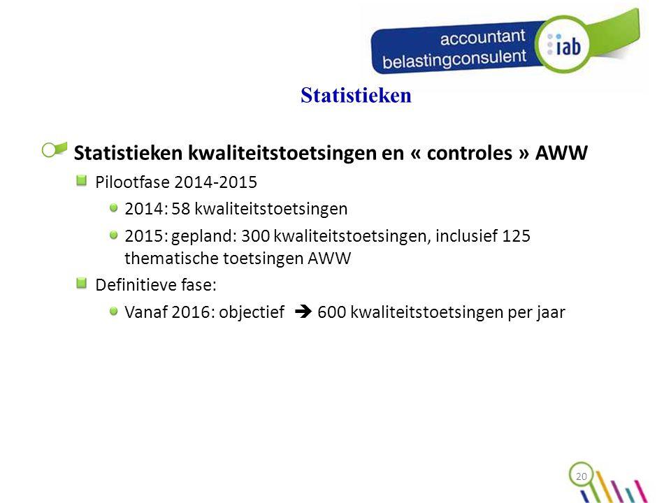 Statistieken kwaliteitstoetsingen en « controles » AWW