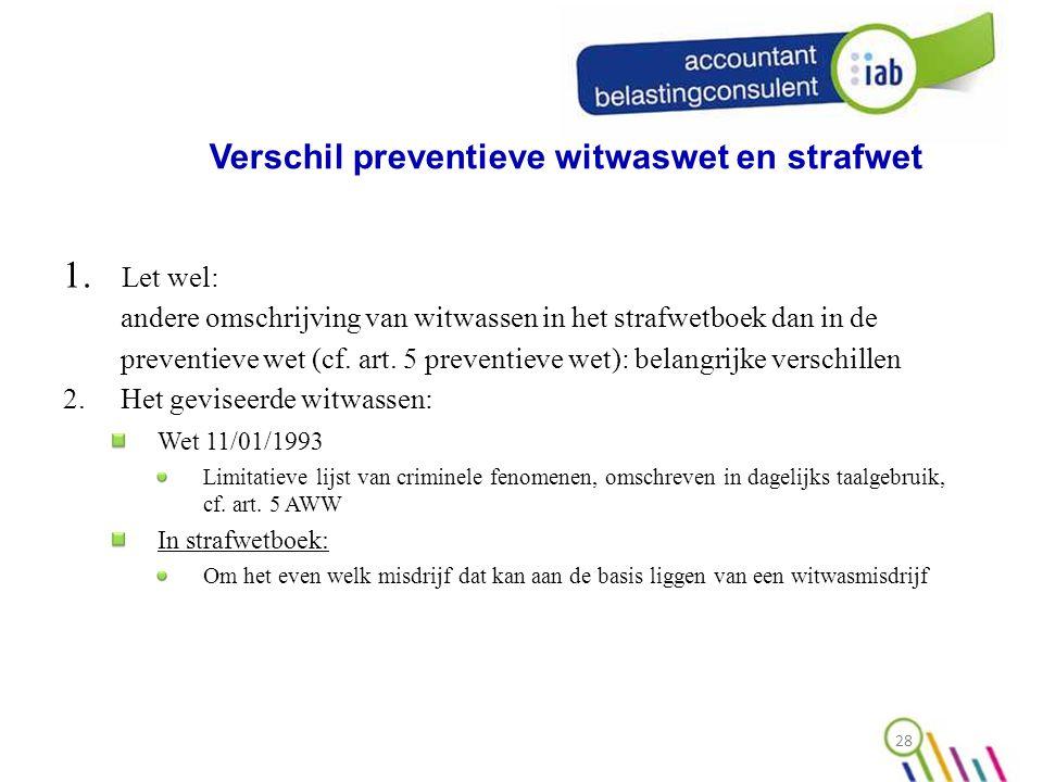 Verschil preventieve witwaswet en strafwet