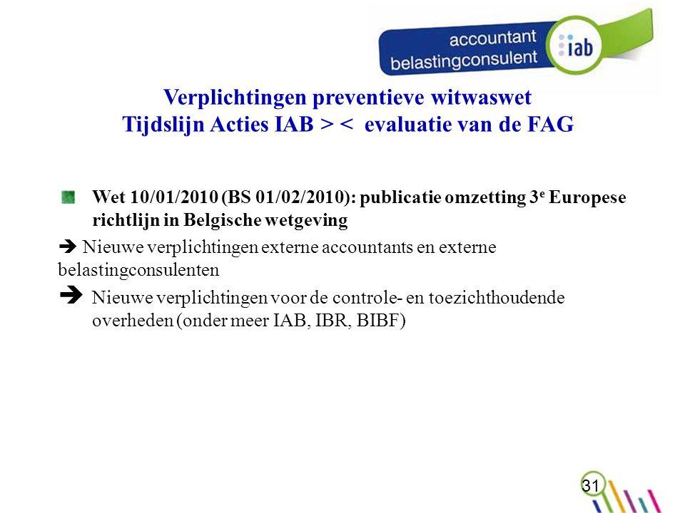 Verplichtingen preventieve witwaswet Tijdslijn Acties IAB > < evaluatie van de FAG