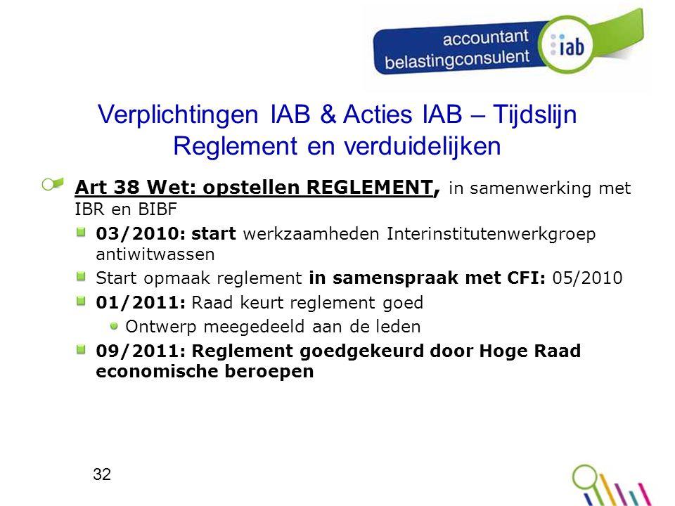 Verplichtingen IAB & Acties IAB – Tijdslijn Reglement en verduidelijken