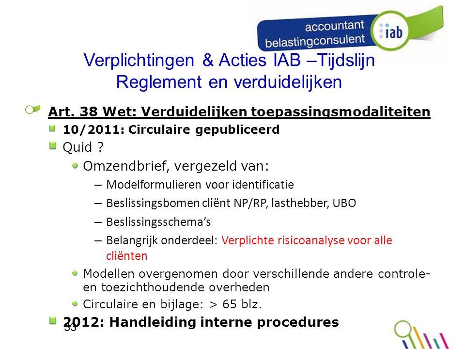 Verplichtingen & Acties IAB –Tijdslijn Reglement en verduidelijken
