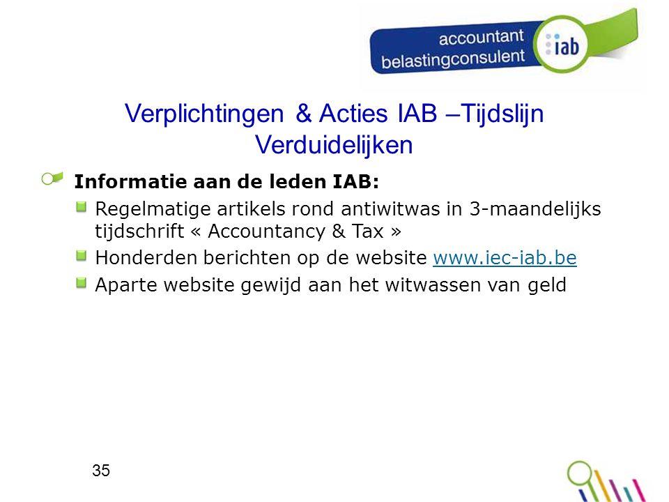 Verplichtingen & Acties IAB –Tijdslijn Verduidelijken